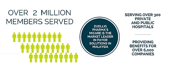 Cost Management | Zuellig Pharma | Making healthcare more accessible